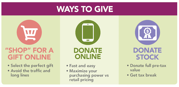 FGT ways to give NOV